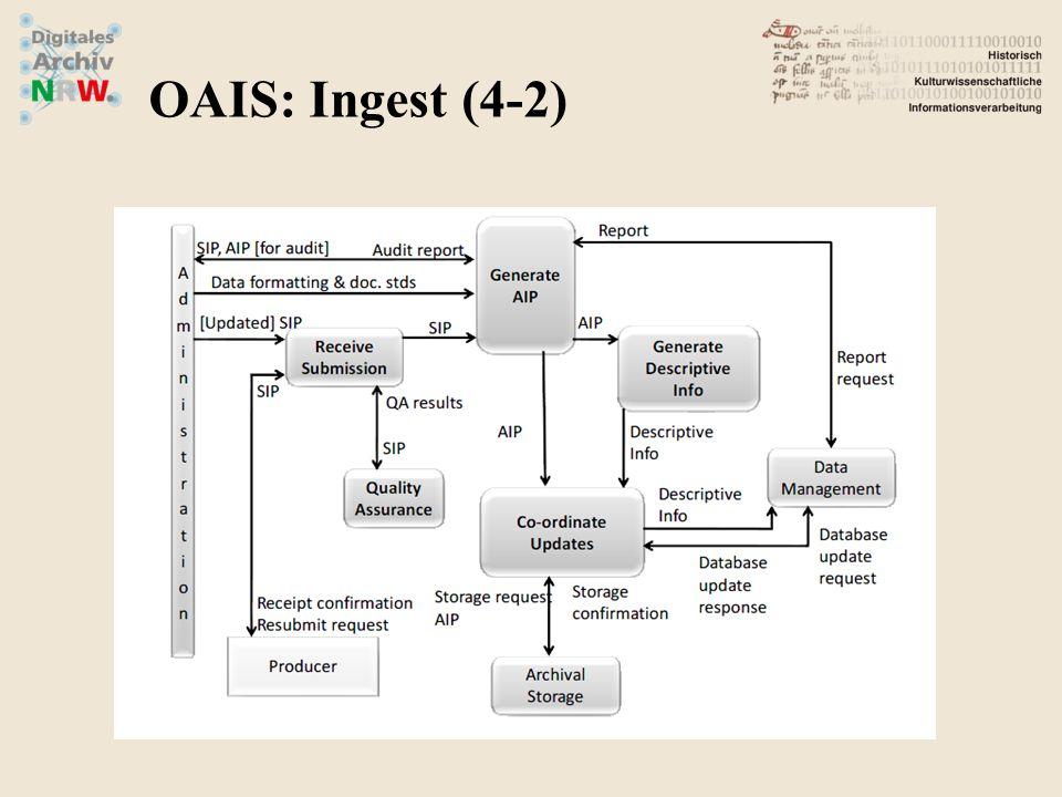 OAIS: Ingest (4-2)