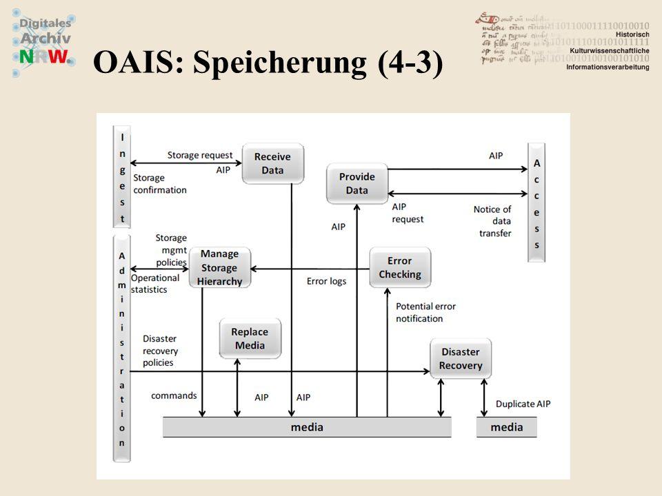 OAIS: Speicherung (4-3)