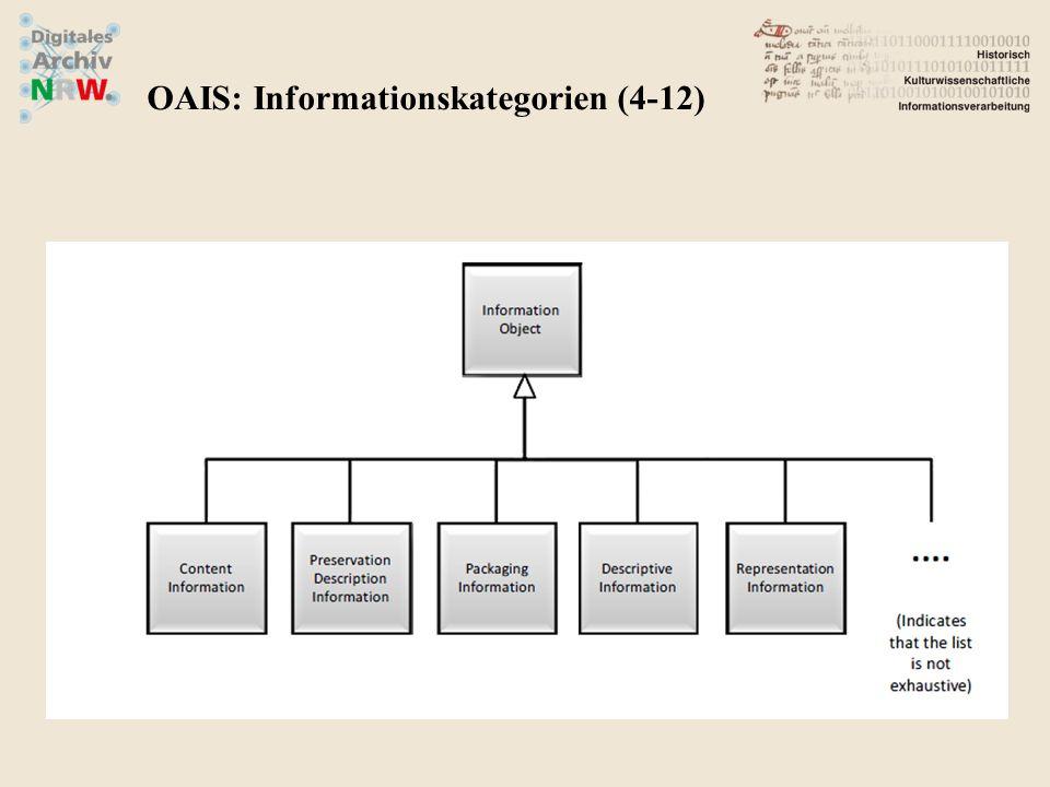 OAIS: Informationskategorien (4-12)