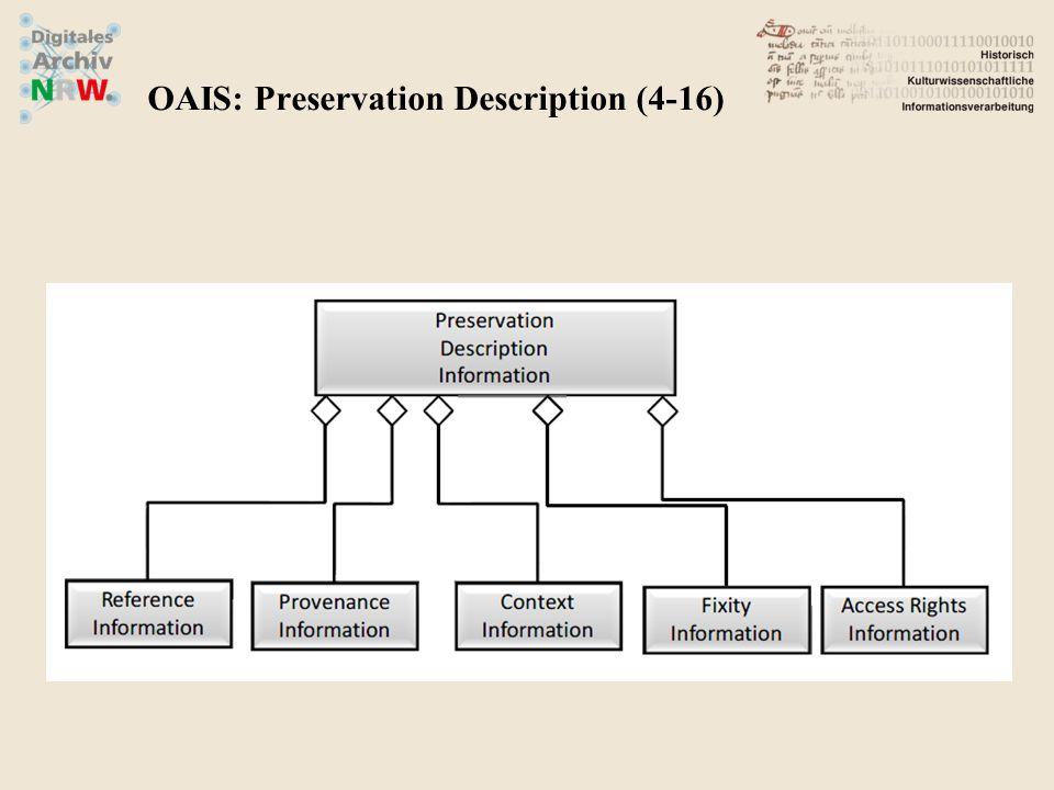 OAIS: Preservation Description (4-16)