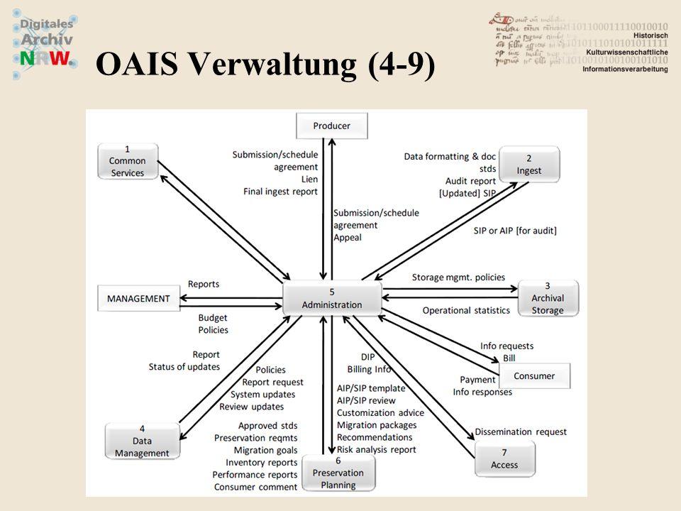 OAIS Verwaltung (4-9)