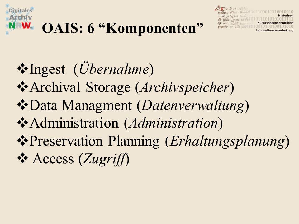 OAIS: 6 Komponenten Ingest (Übernahme) Archival Storage (Archivspeicher) Data Managment (Datenverwaltung)