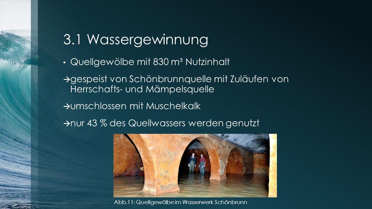 3.1 Wassergewinnung Quellgewölbe mit 830 m³ Nutzinhalt