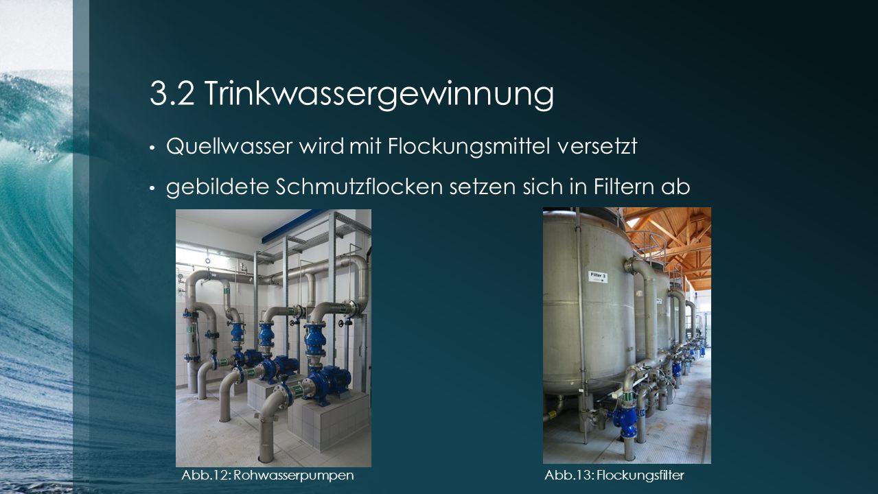 3.2 Trinkwassergewinnung