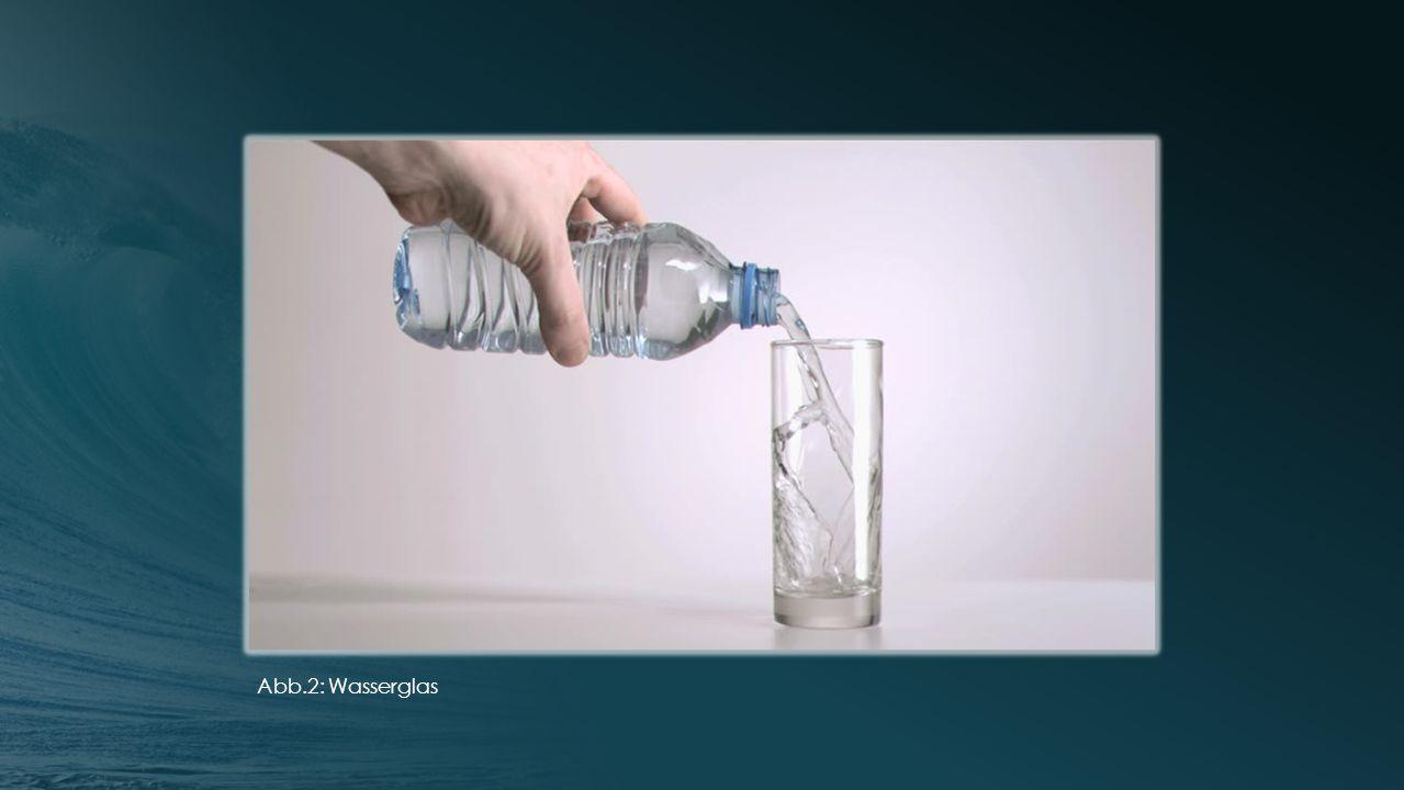 Abb.2: Wasserglas