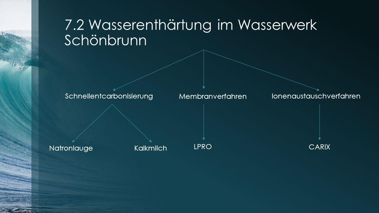 7.2 Wasserenthärtung im Wasserwerk Schönbrunn