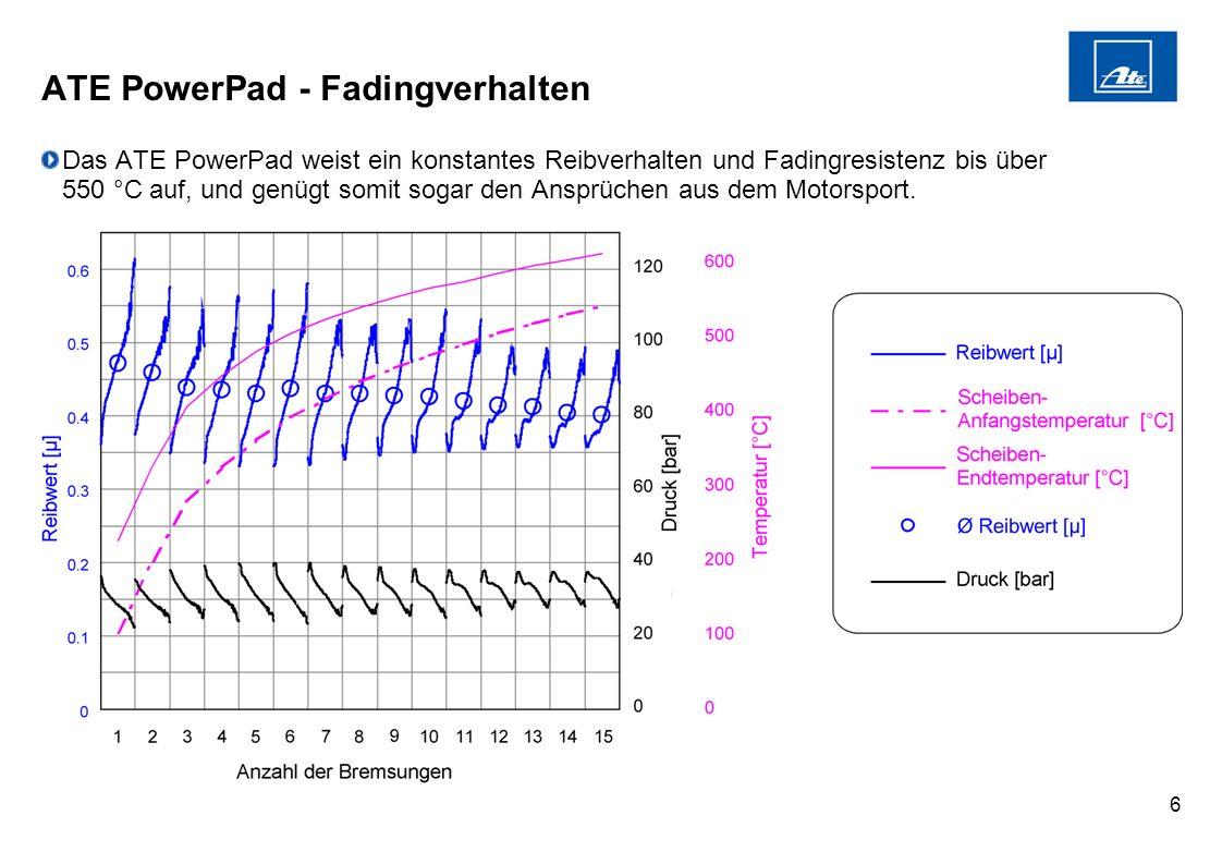 ATE PowerPad - Fadingverhalten