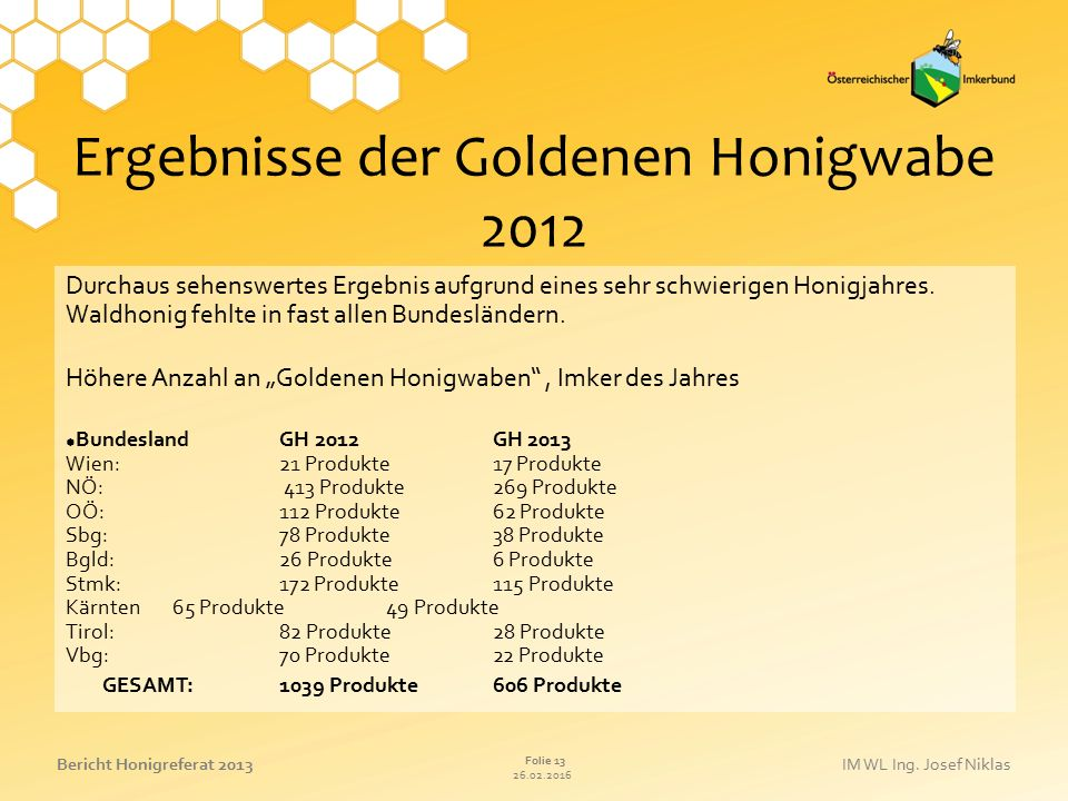 Ergebnisse der Goldenen Honigwabe 2012