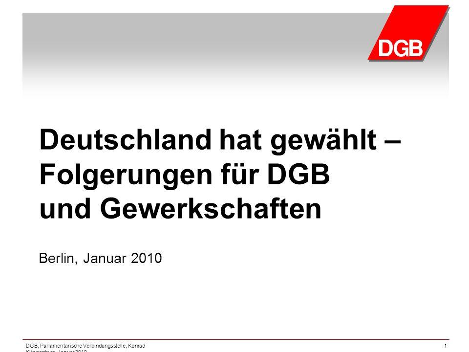 Deutschland hat gewählt – Folgerungen für DGB und Gewerkschaften