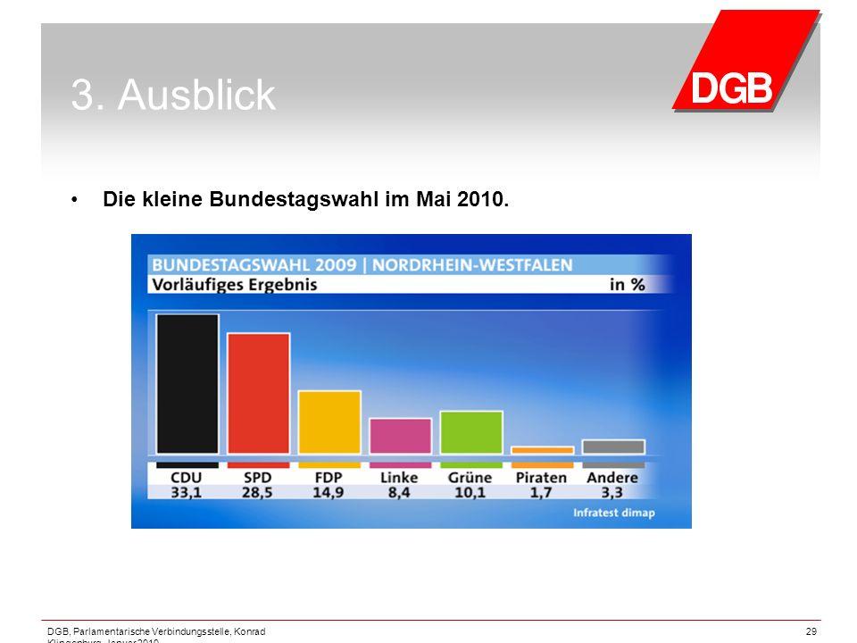 3. Ausblick Die kleine Bundestagswahl im Mai 2010.
