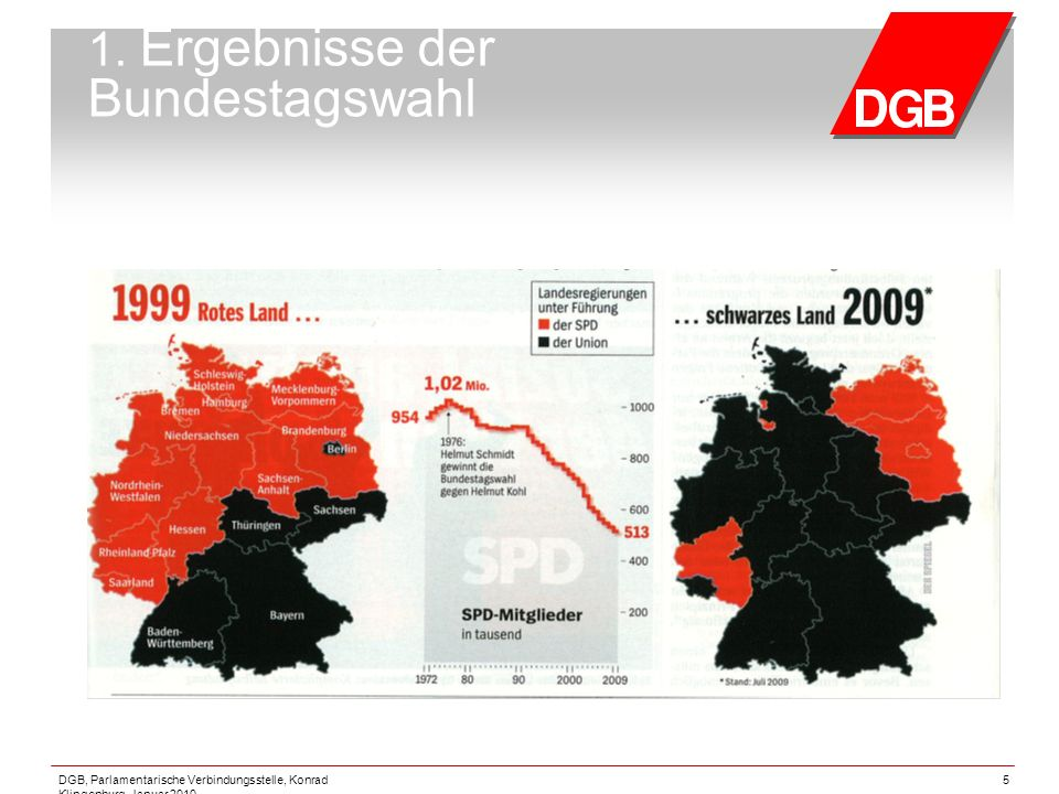 1. Ergebnisse der Bundestagswahl