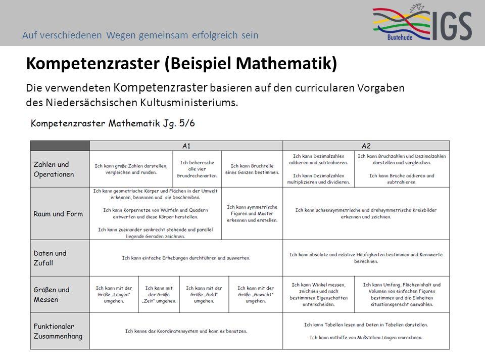 Kompetenzraster (Beispiel Mathematik)