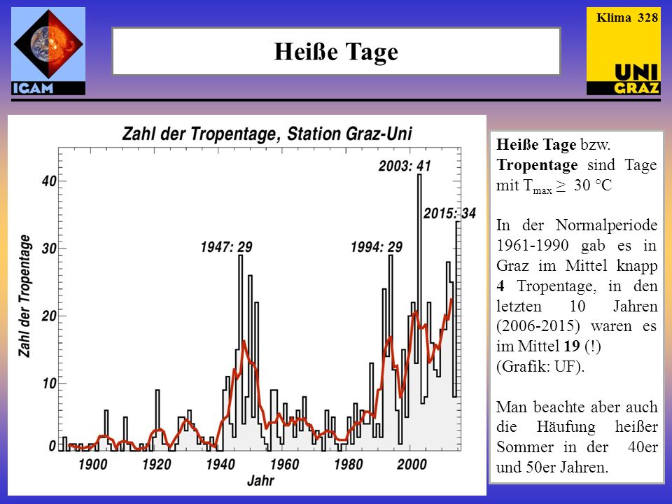 Heiße Tage Heiße Tage bzw. Tropentage sind Tage mit Tmax ≥ 30 °C
