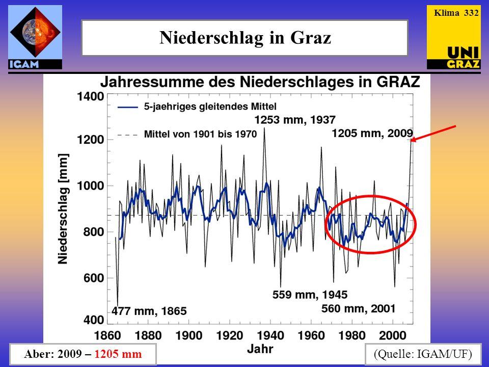Klima 332 Niederschlag in Graz Aber: 2009 – 1205 mm (Quelle: IGAM/UF)