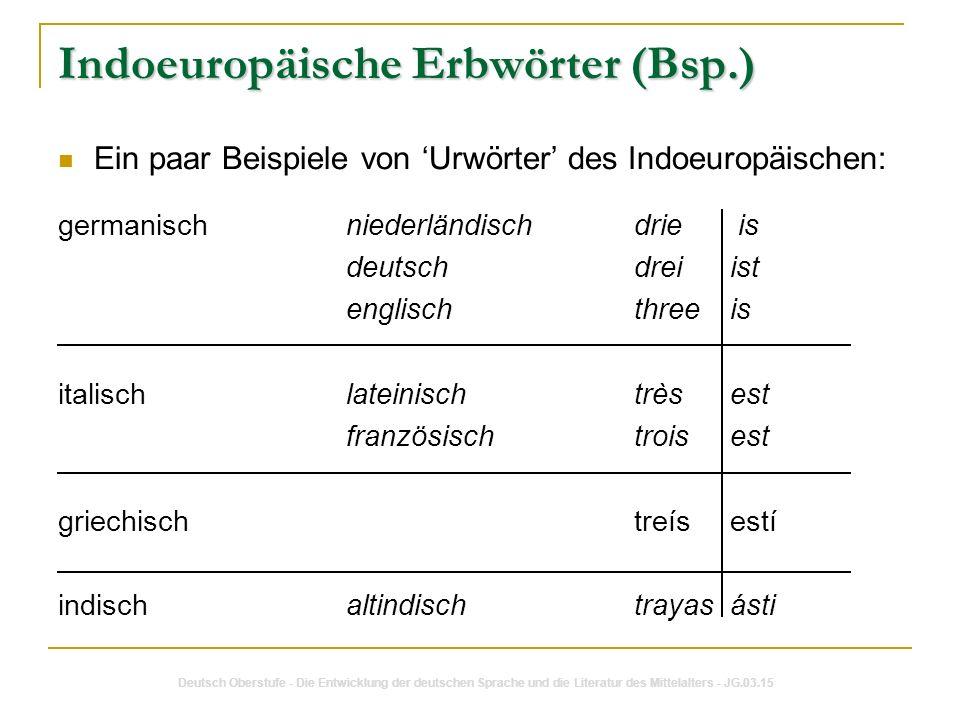 Indoeuropäische Erbwörter (Bsp.)