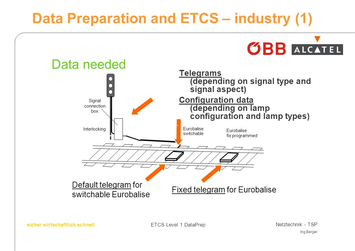 Data Preparation and ETCS – industry (1)