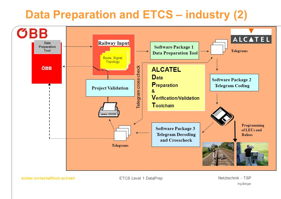 Data Preparation and ETCS – industry (2)