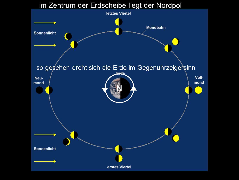 N im Zentrum der Erdscheibe liegt der Nordpol