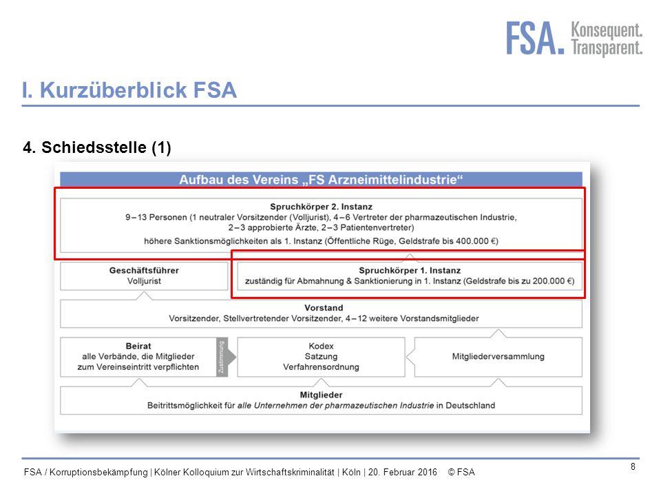 I. Kurzüberblick FSA 4. Schiedsstelle (1)
