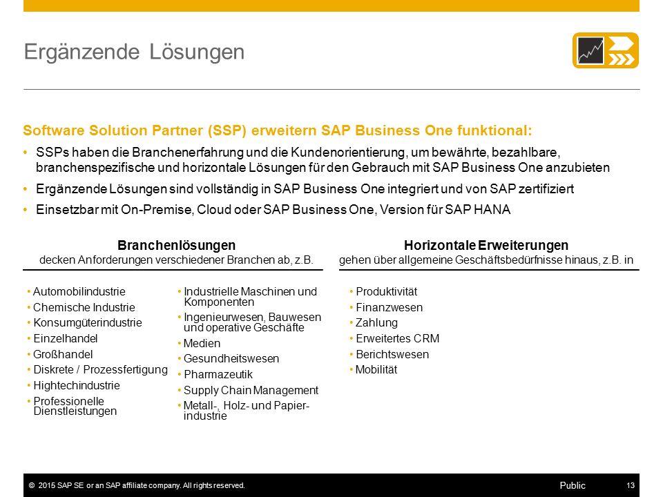 Branchenlösungen decken Anforderungen verschiedener Branchen ab, z.B.