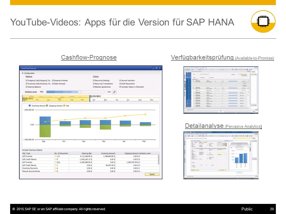 YouTube-Videos: Apps für die Version für SAP HANA