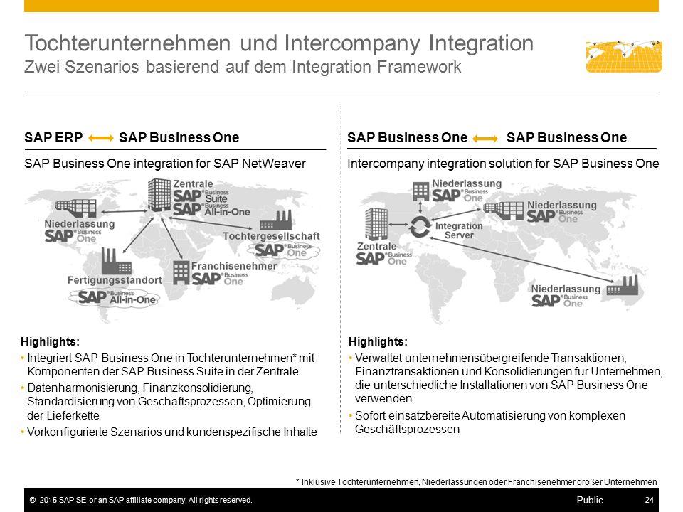 Tochterunternehmen und Intercompany Integration Zwei Szenarios basierend auf dem Integration Framework