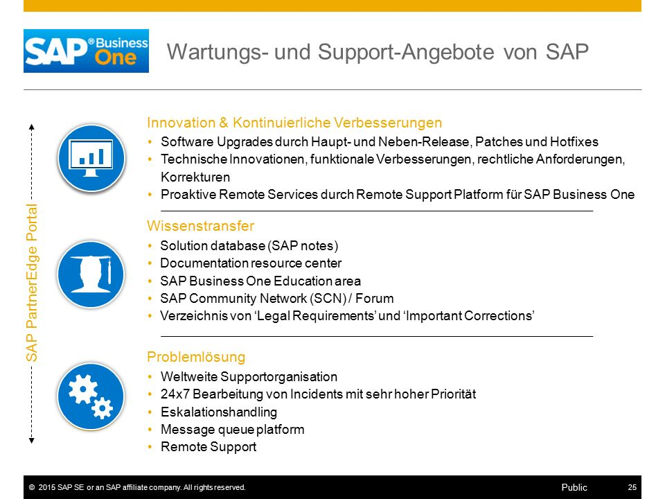 SAP PartnerEdge Portal