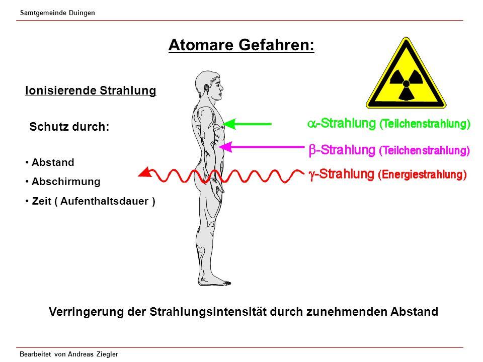 Verringerung der Strahlungsintensität durch zunehmenden Abstand