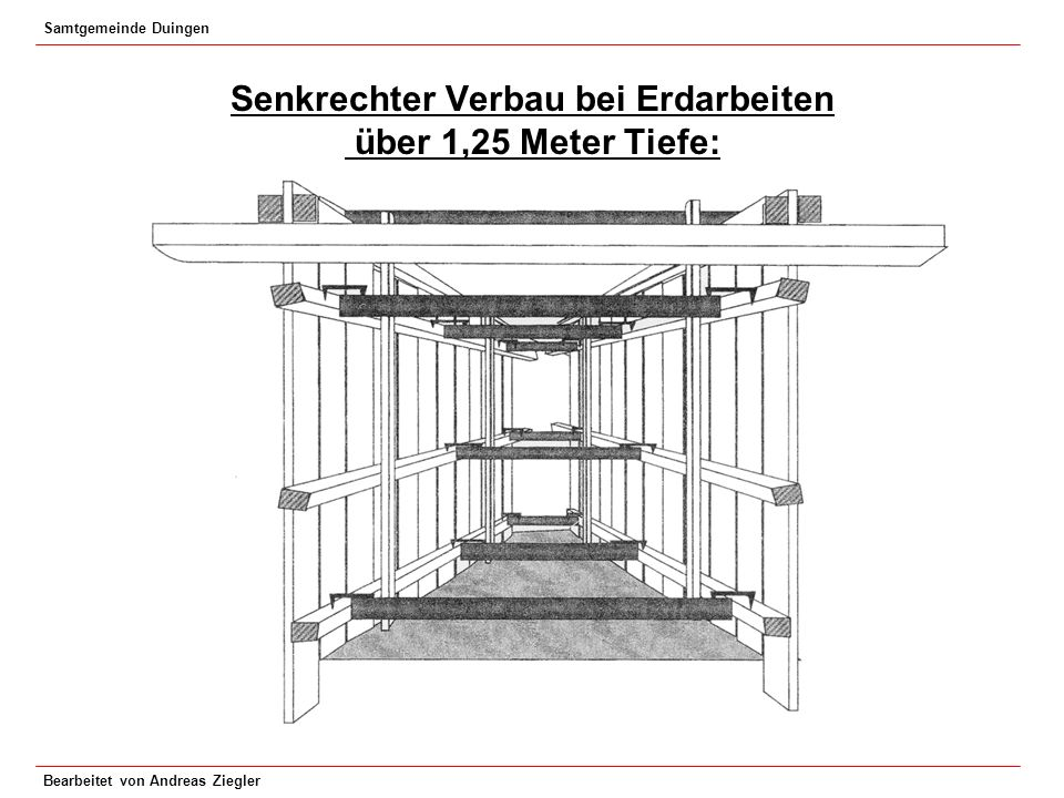 Senkrechter Verbau bei Erdarbeiten über 1,25 Meter Tiefe: