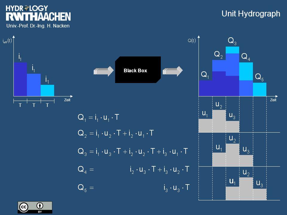 Unit Hydrograph Zeit Black Box Zeit T