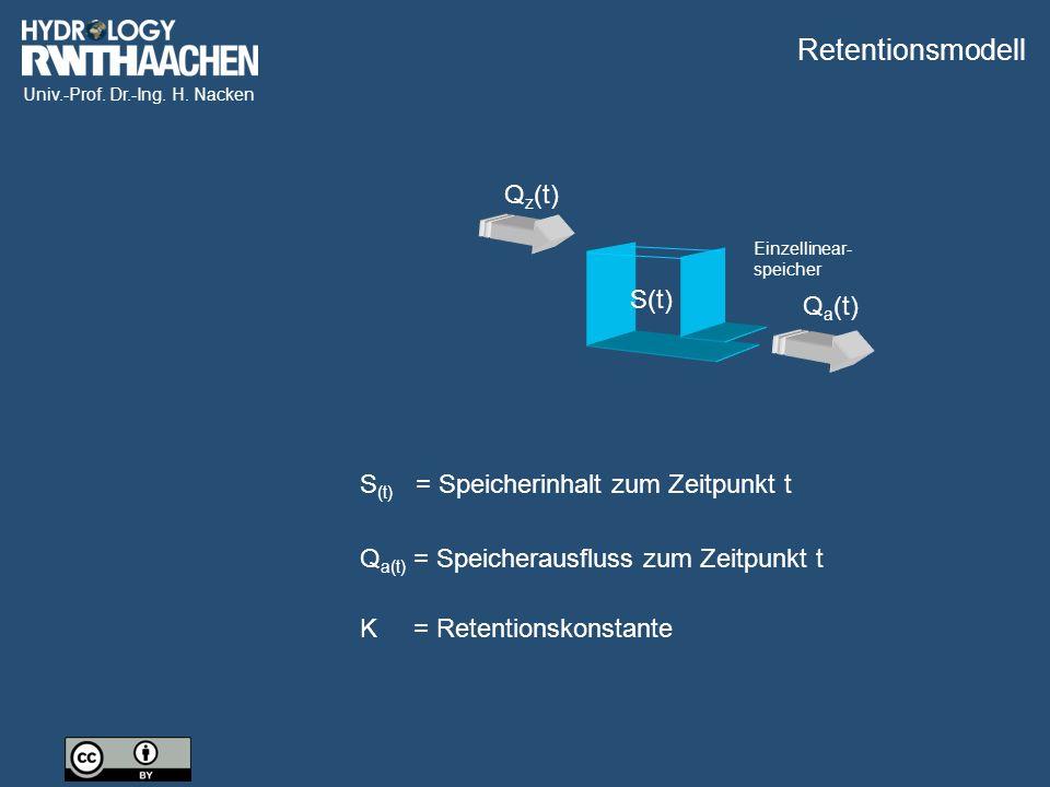 Retentionsmodell Qz(t) S(t) Qa(t)