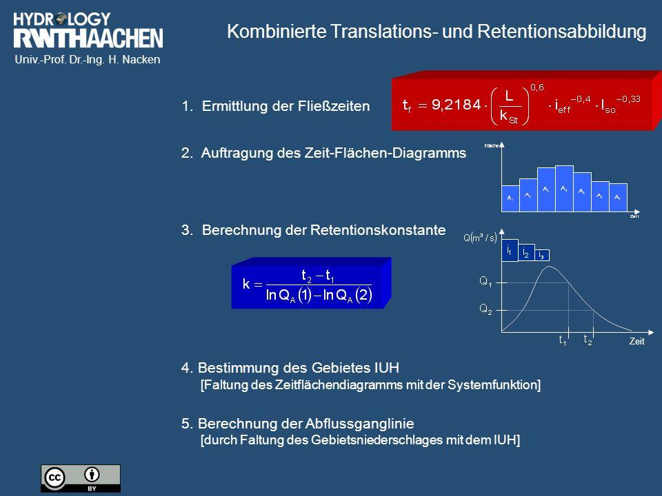 Kombinierte Translations- und Retentionsabbildung