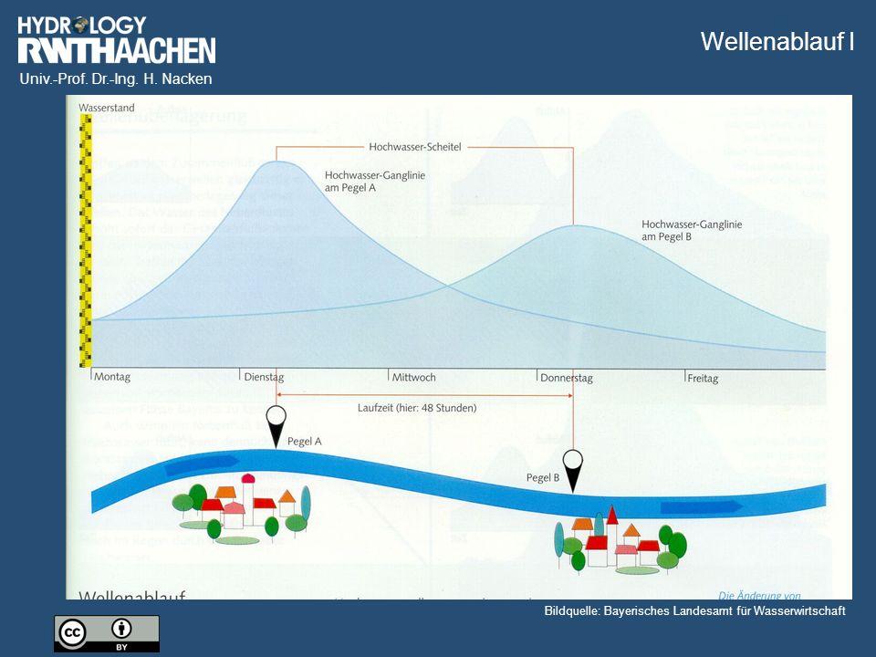 Wellenablauf I Bildquelle: Bayerisches Landesamt für Wasserwirtschaft