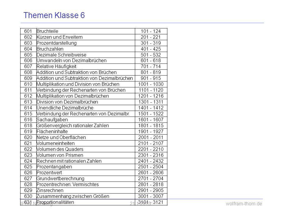 Themen Klasse 6 601 Bruchteile 101 - 124 602 Kürzen und Erweitern