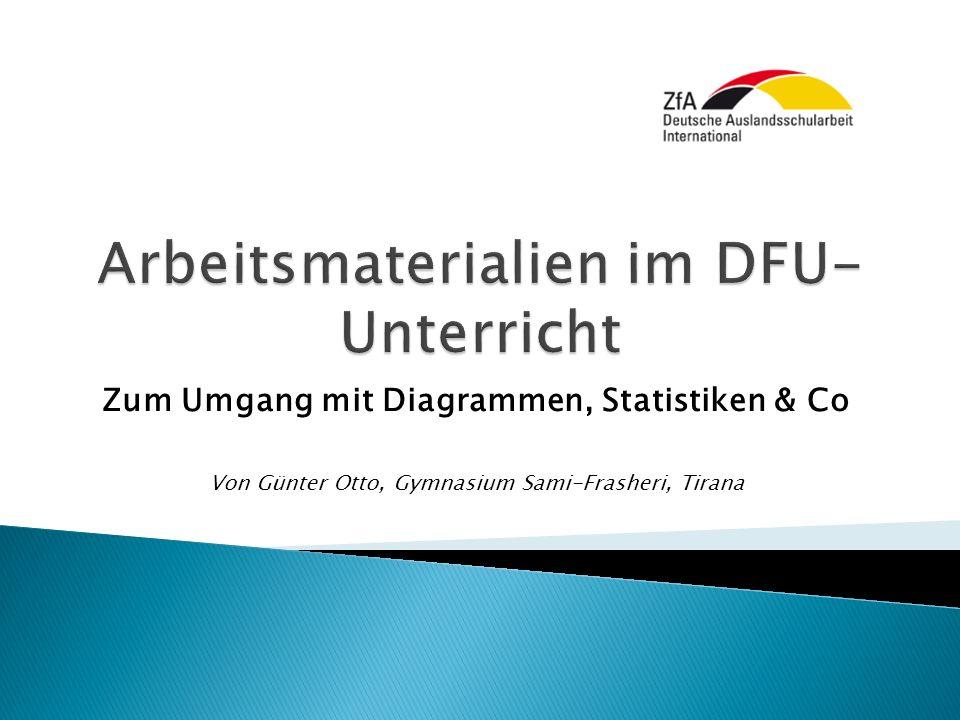 Arbeitsmaterialien im DFU-Unterricht