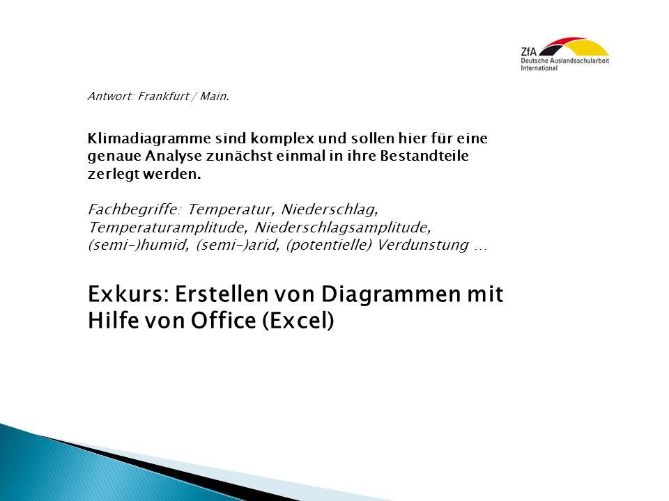 Exkurs: Erstellen von Diagrammen mit Hilfe von Office (Excel)