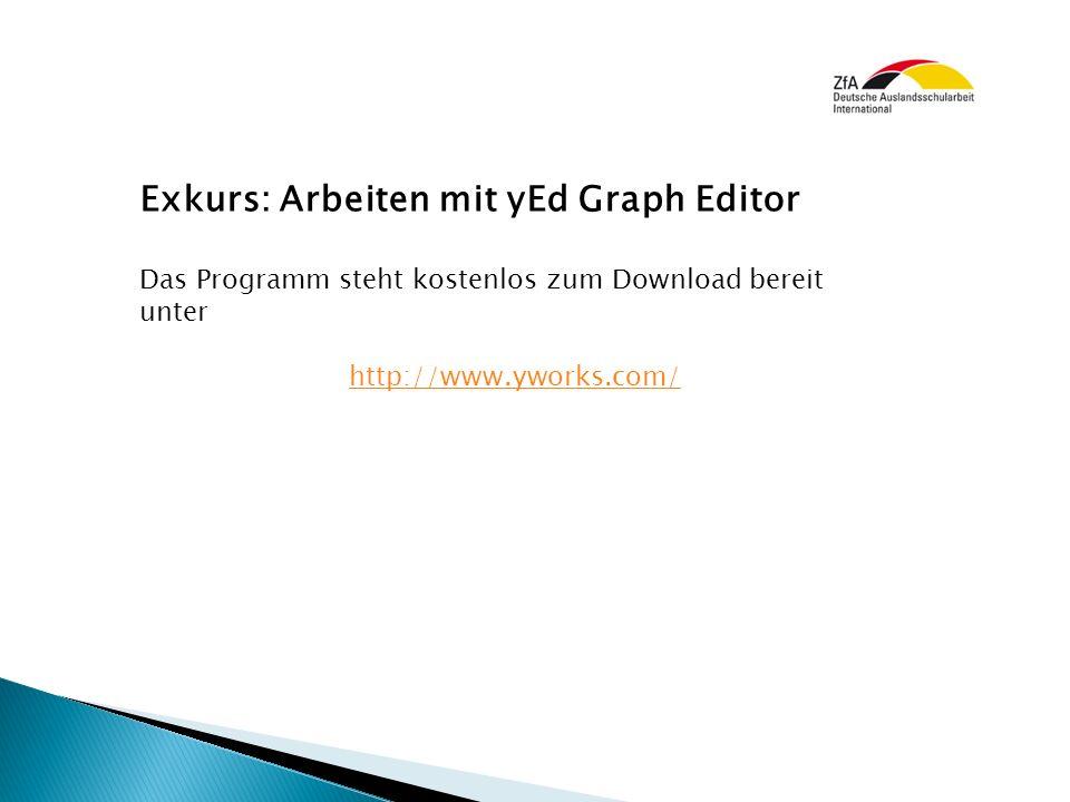 Exkurs: Arbeiten mit yEd Graph Editor