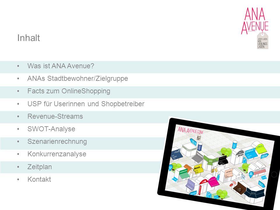Inhalt Was ist ANA Avenue ANAs Stadtbewohner/Zielgruppe