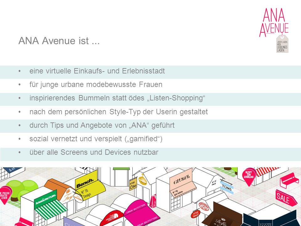 ANA Avenue ist ... eine virtuelle Einkaufs- und Erlebnisstadt