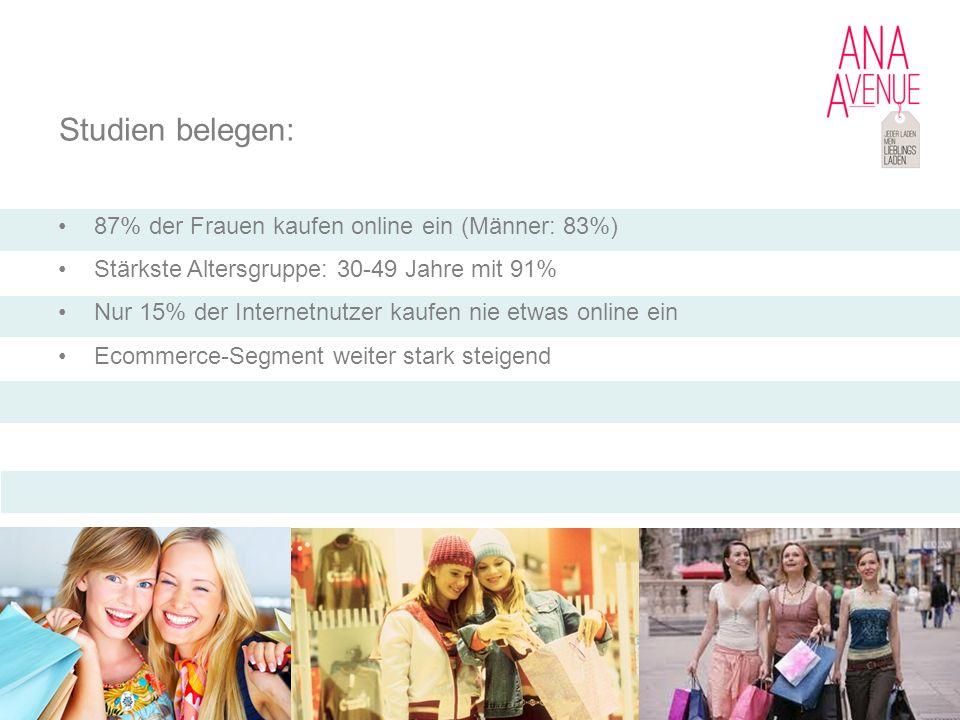 Studien belegen: 87% der Frauen kaufen online ein (Männer: 83%)
