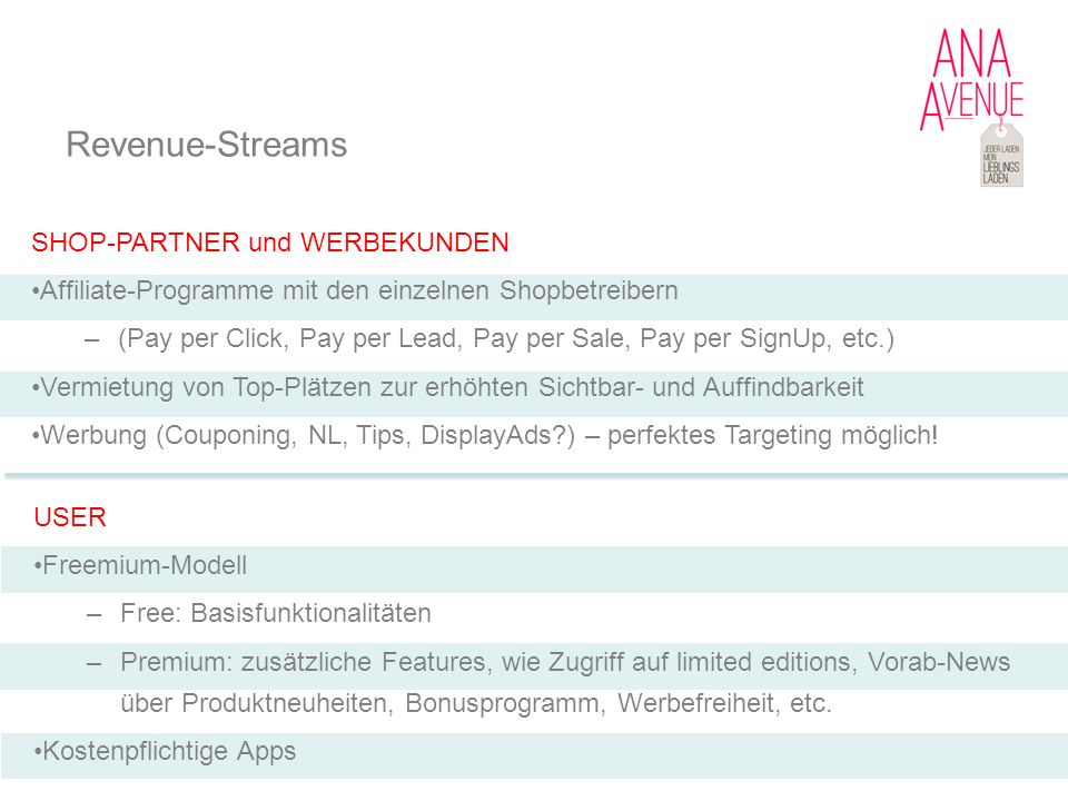 Revenue-Streams SHOP-PARTNER und WERBEKUNDEN