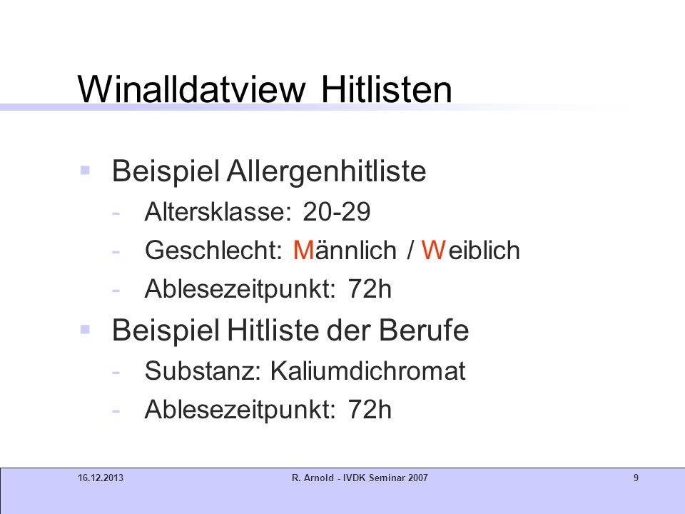 Winalldatview Hitlisten