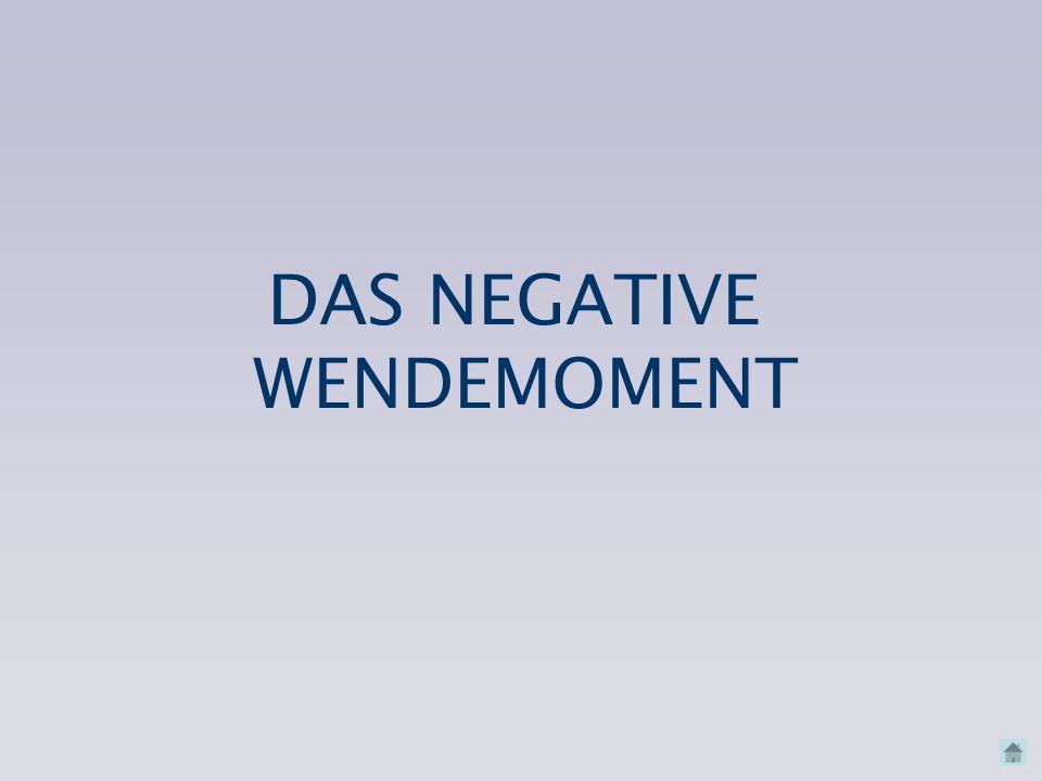 DAS NEGATIVE WENDEMOMENT
