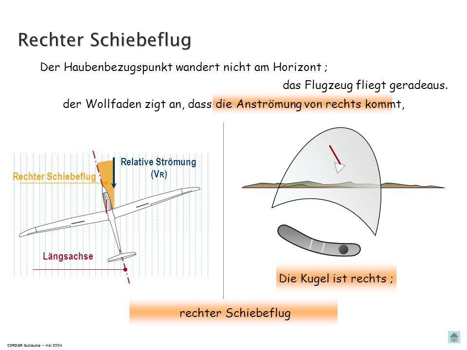 Rechter Schiebeflug Der Haubenbezugspunkt wandert nicht am Horizont ;