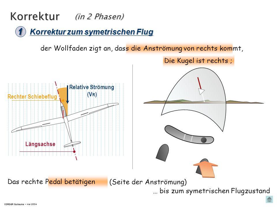Korrektur (in 2 Phasen) Korrektur zum symetrischen Flug