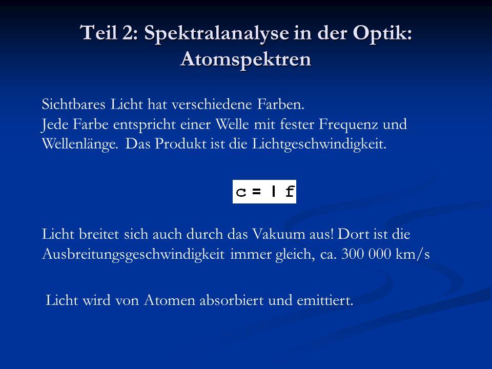 Teil 2: Spektralanalyse in der Optik: Atomspektren