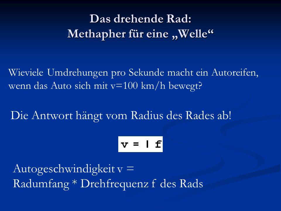 """Das drehende Rad: Methapher für eine """"Welle"""