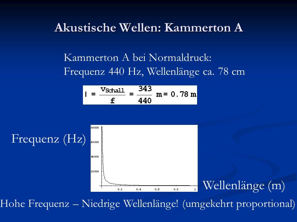 Akustische Wellen: Kammerton A