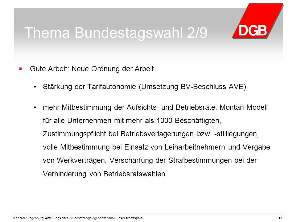 Thema Bundestagswahl 2/9
