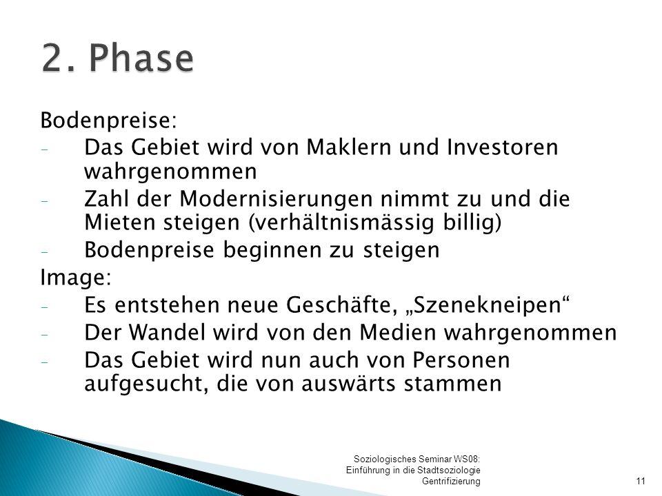 2. Phase Bodenpreise: Das Gebiet wird von Maklern und Investoren wahrgenommen.